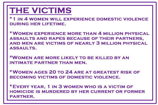Domestic Violence Awareness Information & Prints - inkhappi